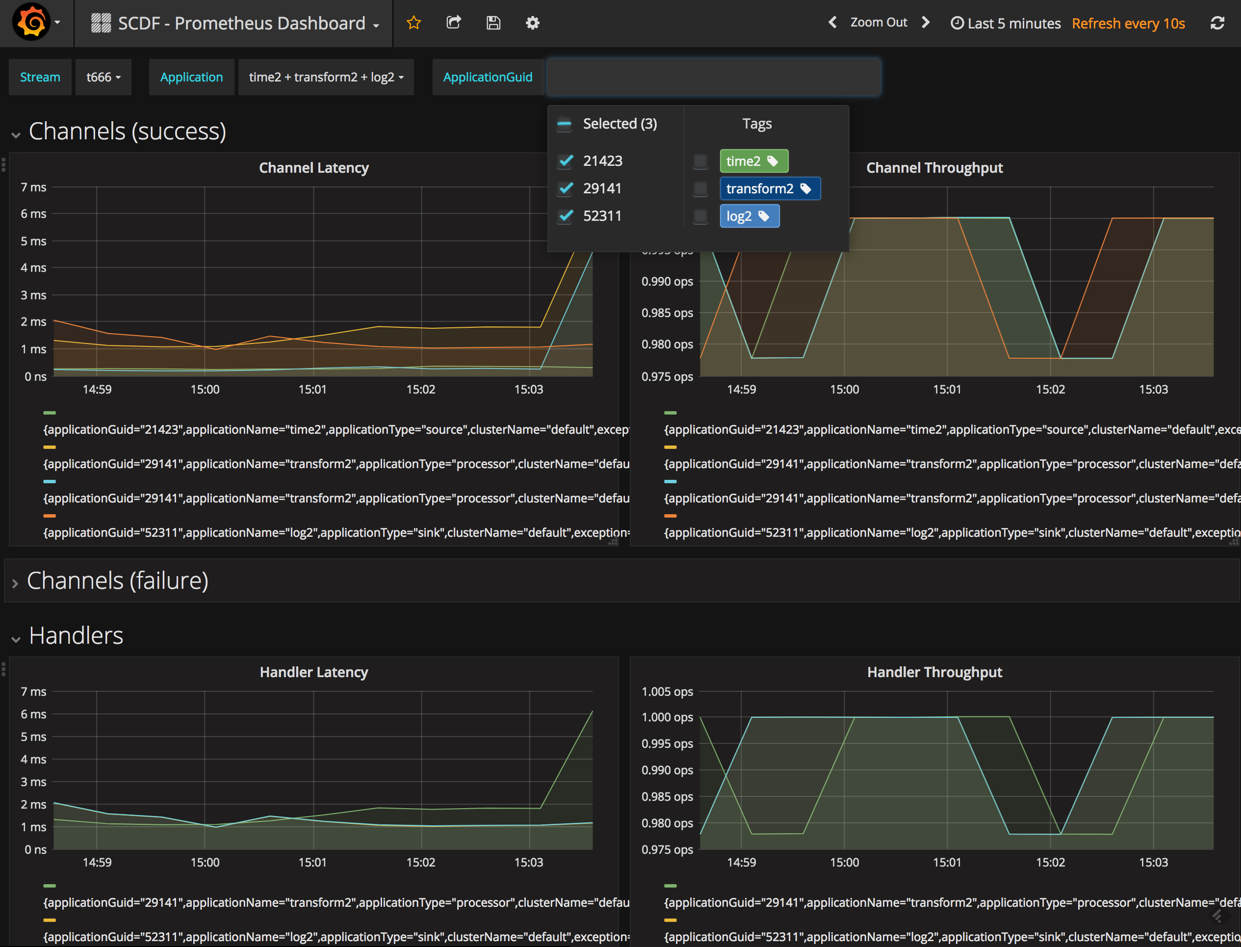 Prometheus + Grafana Dashboard