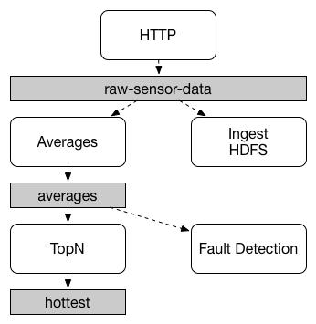 亚虎国际pt客户端/订阅模型