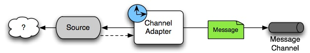 "An inbound ""Channel Adapter"" endpoint connects a source system to a MessageChannel."